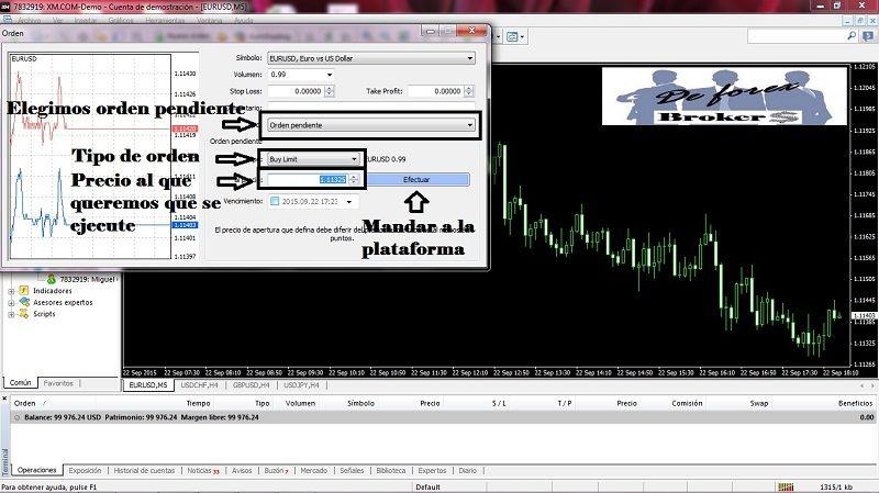 Dejar órdenes pendientes en la plataforma de Trading Metatrader 4 tipo de orden
