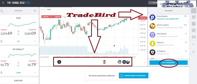 Trading 212 forex review