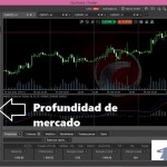 metatrader o cTrader, gráficos, cuentas demo para forex