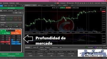 Mejores Cuentas Demo para Forex