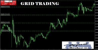 GRID TRADING