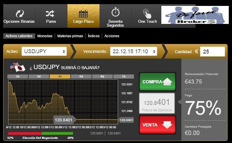 OX Markets plataforma de Trading