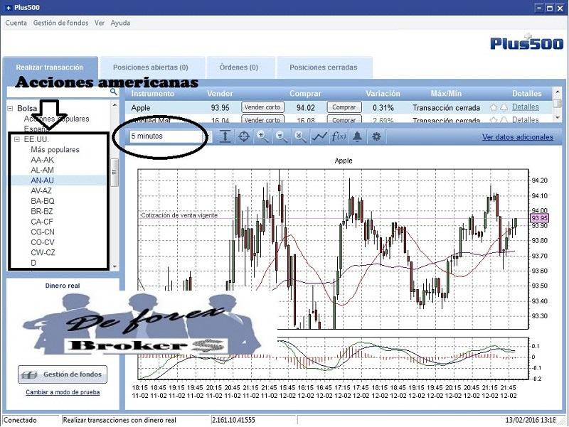 Auto binary signals pro strategies review times