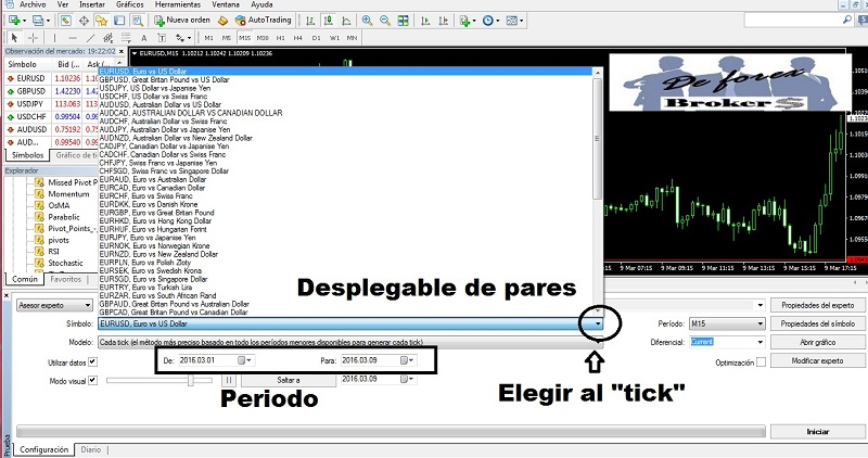 backtesting, elegir moneda y plazo temporal