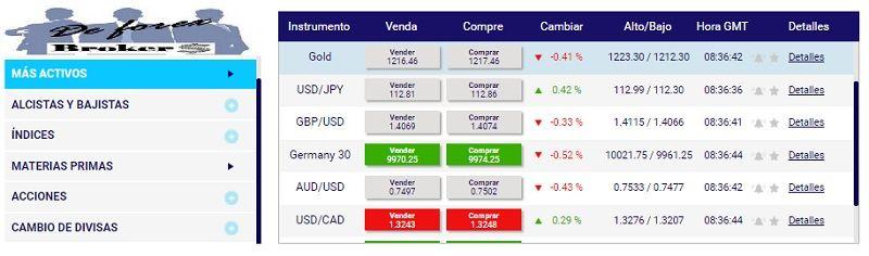 plataforma de trading xtrade buscando activos para operar