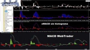 MACD Tradicional Para Metatrader 4