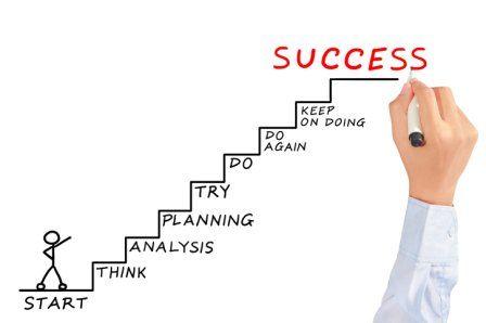 definir objetivos en el trading, método
