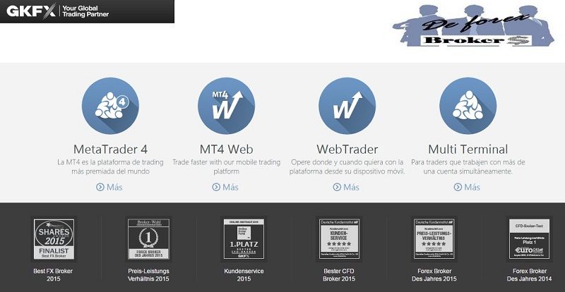 gkfx plataformas de Trading