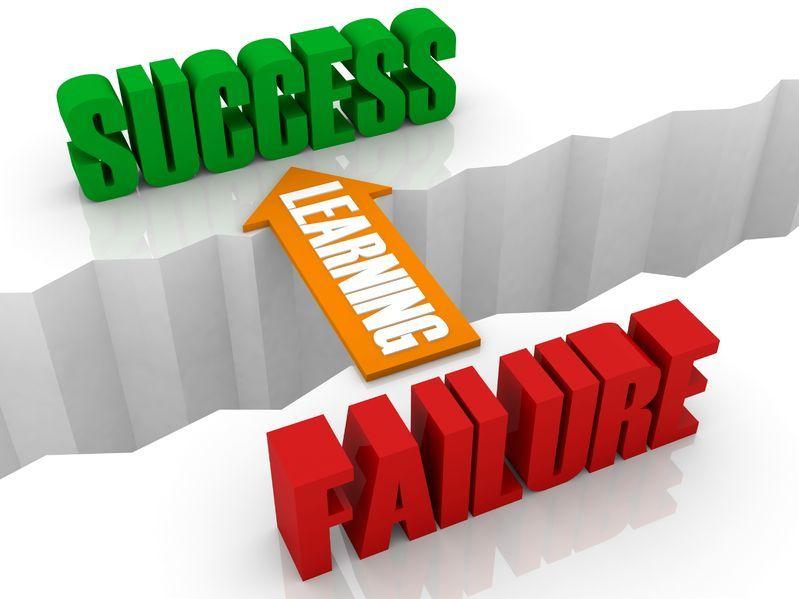 4 factores decisivos para el éxito en tu negocio de Trading