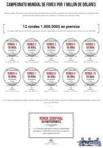 Campeonato mundial de Forex por 1.000.000 $ con XM