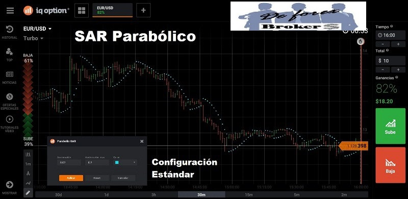 Binary trading price action legs