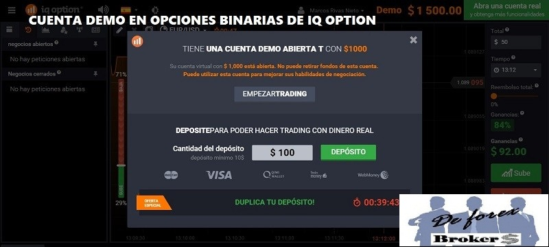 Best IQ Option Binary Option Signals Gas Blog London