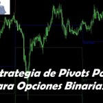 ESTRATEGIA-DE-PIVOTS-POINT-PARA-OPCIONES-BINARIAS