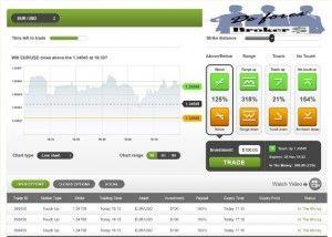 Nueva Plataforma en TopOption: TradeSmarter