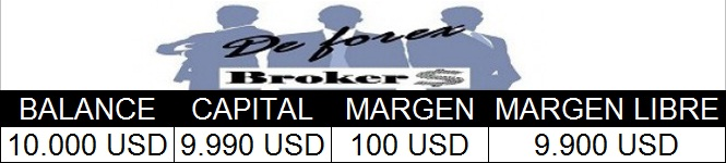 margin-call-ejemplo-con-1-lote