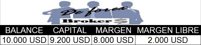 margin-call-ejemplo-con-80-lotes