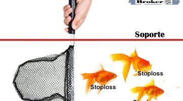 Estrategia de Hedging para Evitar los Stops Loss