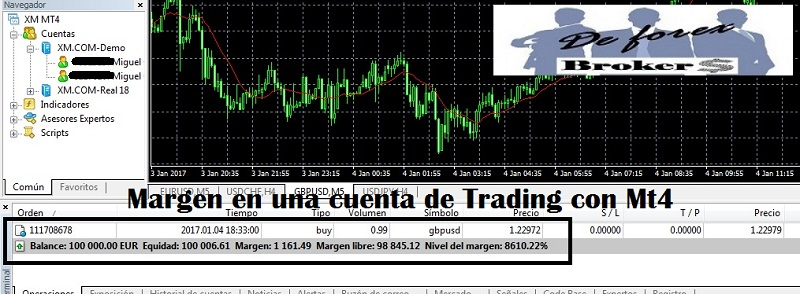 margin-call-en-metatrader-4