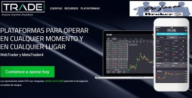 Apalancamiento forex pepperstone