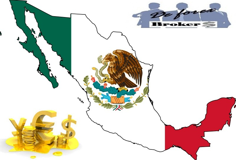 Forex brokers mexico