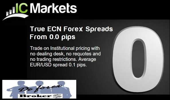 Ic markets forex spreads