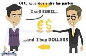 Mercados OTC Over the Counter