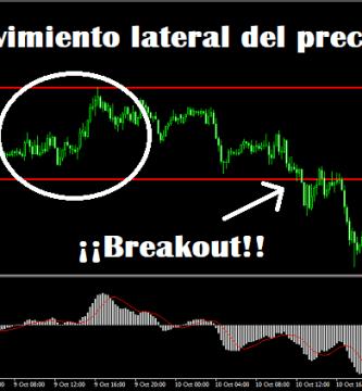 breakout trading