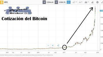 ¿Cuando Dinero se Puede Ganar Invirtiendo en Bitcoins?