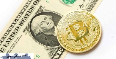 análisis técnico del BTC-USD