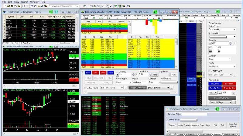 tradestation, plataforma de Trading