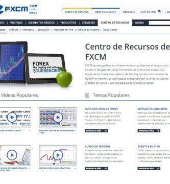 fxcm atención al cliente