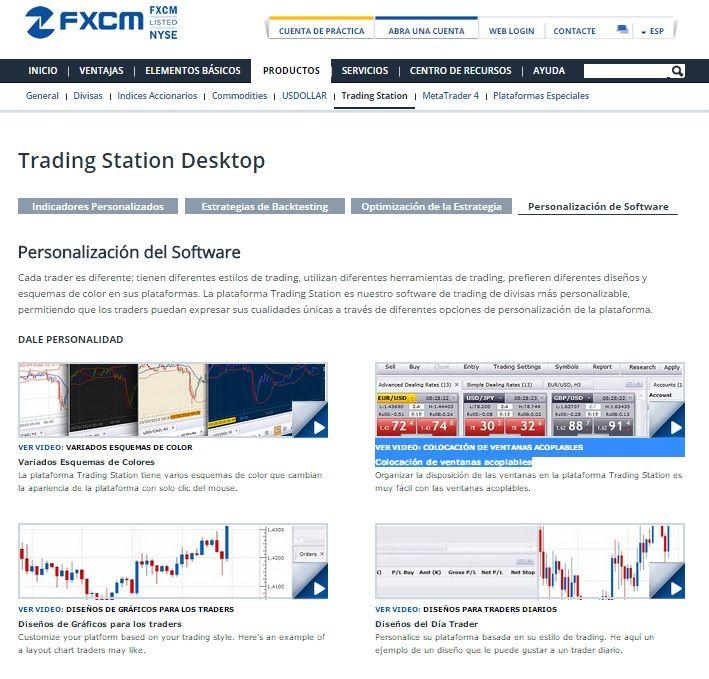 fxcm plataforma trading station