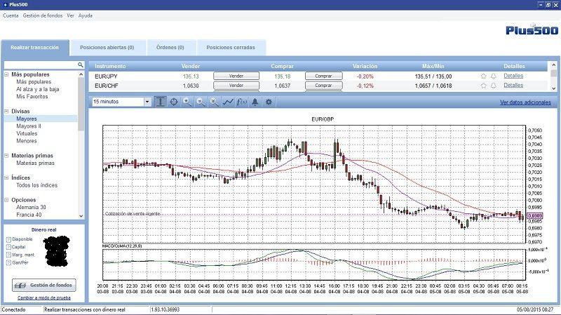 Plus 500 plataforma web trader