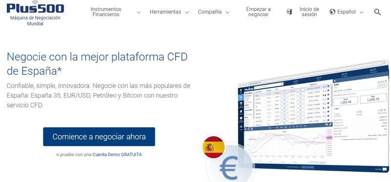Plataforma de forex