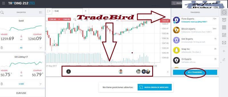 tradebird, en trading 212
