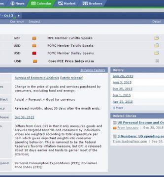 calendario económico internacional con Forex Factory