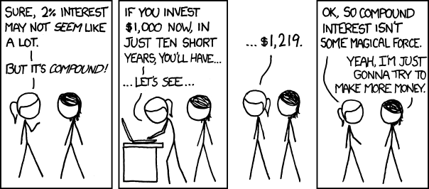 cuanto dinero necesitas para vivir del trading la magia del interés compuesto