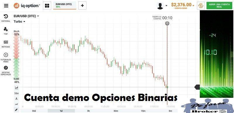 Corredores de opciones binarias con cuenta demo