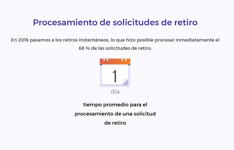 iq option retiros