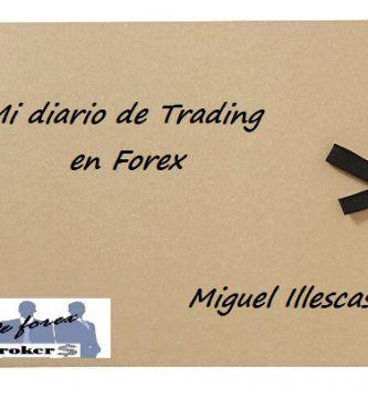 Diario de option trading forex