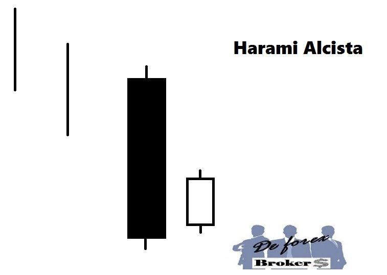 Harami alcista