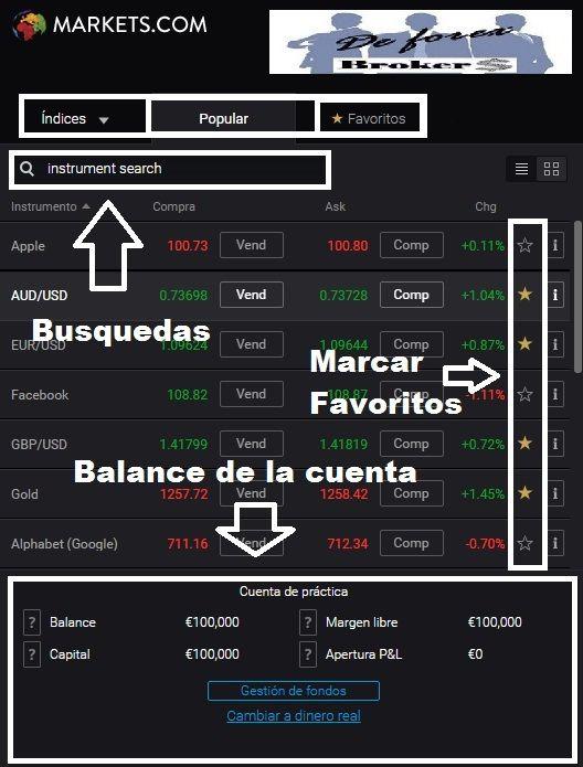 tutorial markets.com búsquedas de activos