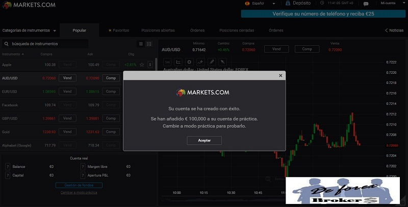 tutorial markets.com plataforma