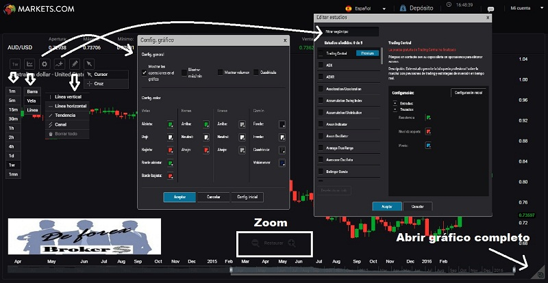 tutorial markets.com trading