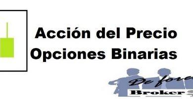 accion-del-precio-para-opciones-binarias
