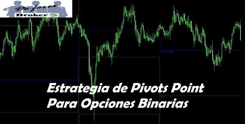 Acciones de precio que debes conocer opciones binarias