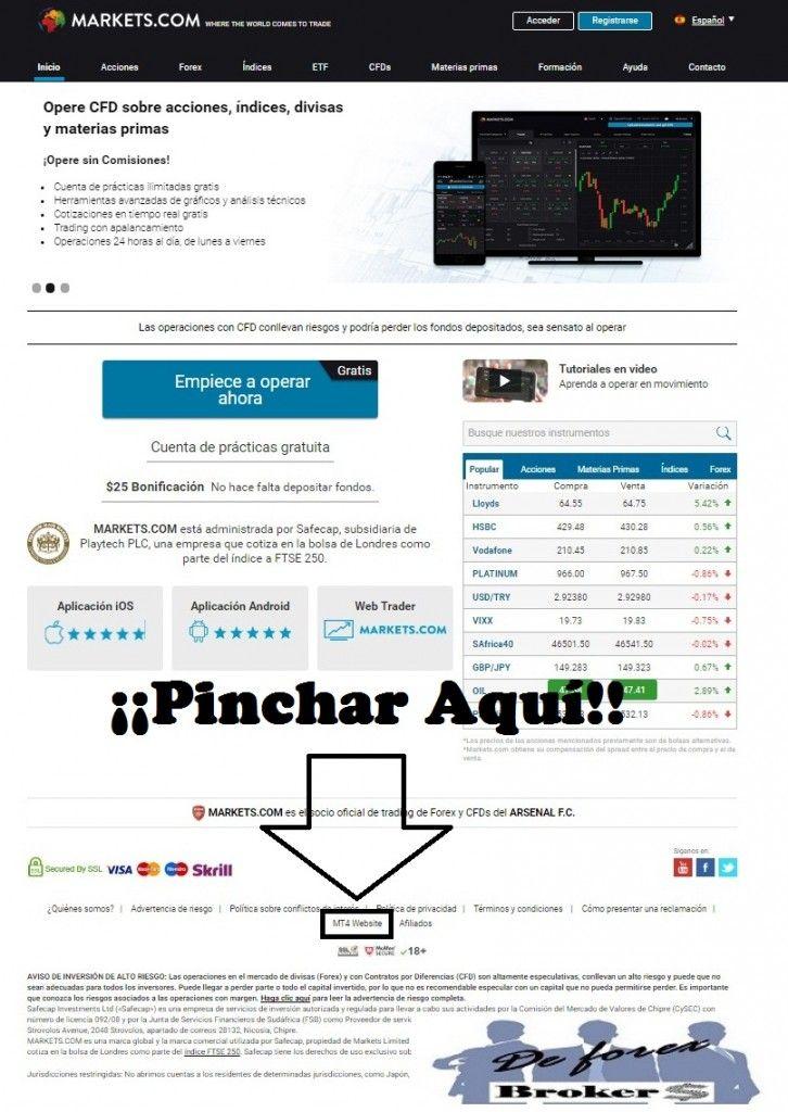 Instalar Metatrader 4 en Markets.com sin Problemas descargar mt4
