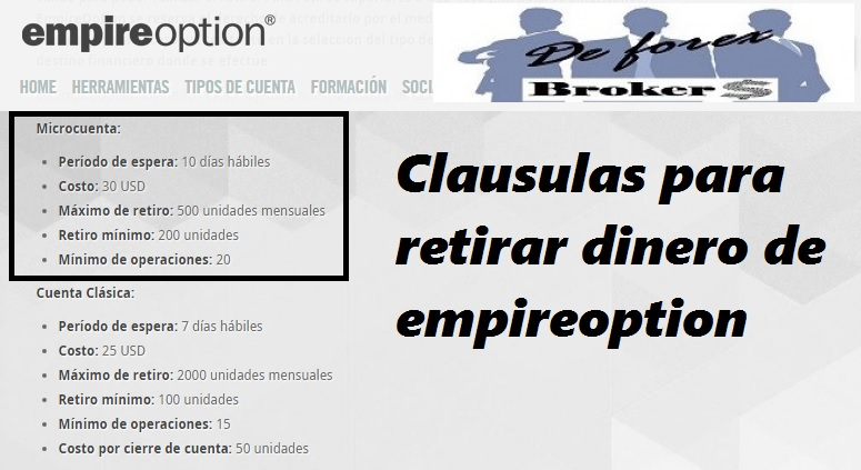 problemas con empireoption