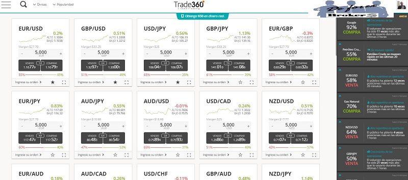 trade360 plataforma de tradin primera pantalla