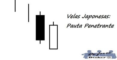 pauta penetrante, patrón reversal de velas japonesas